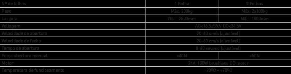 características mecanismo slim 125